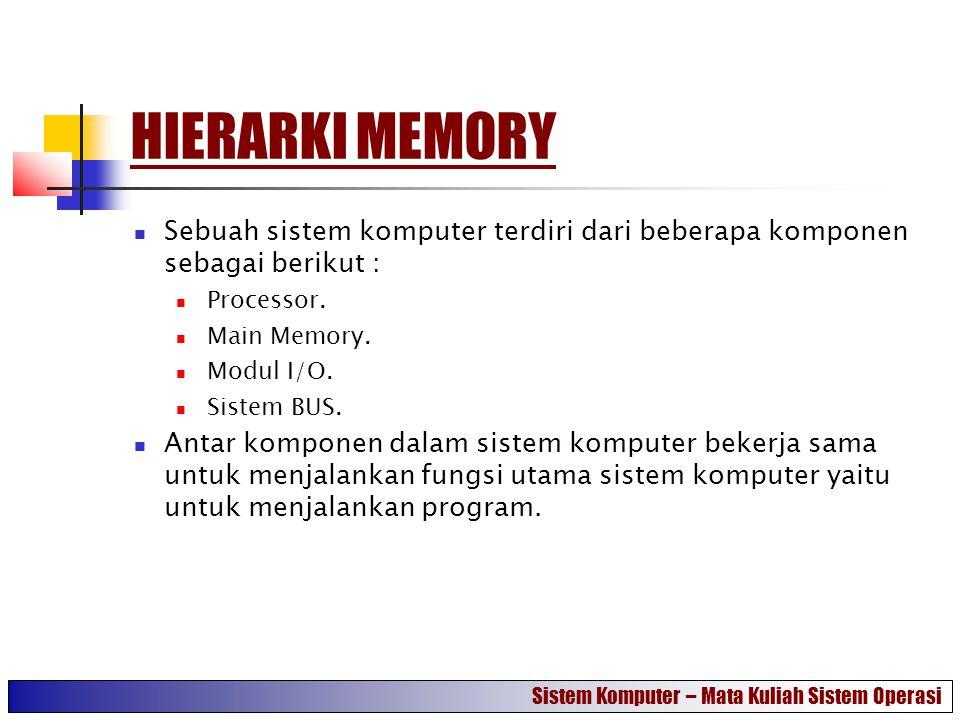 HIERARKI MEMORY Sebuah sistem komputer terdiri dari beberapa komponen sebagai berikut : Processor.