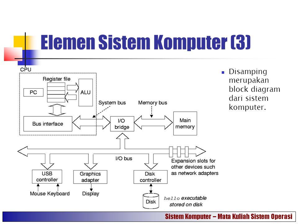 Elemen Sistem Komputer (3)