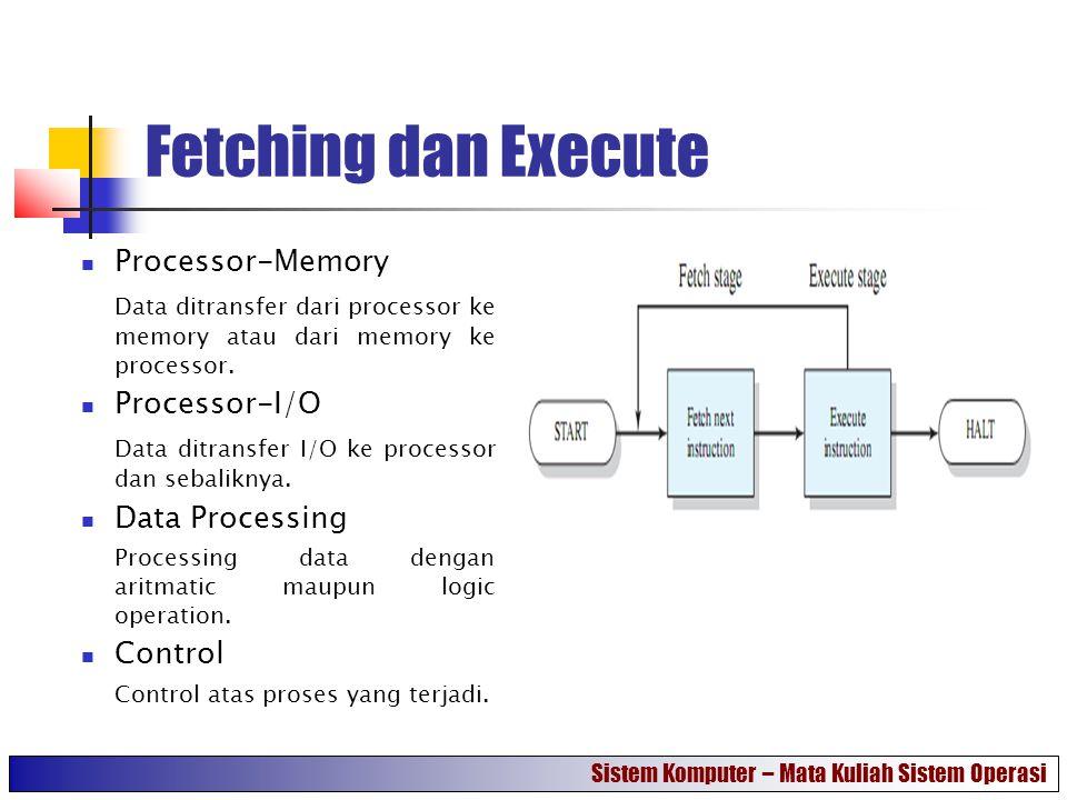 Fetching dan Execute Processor-Memory