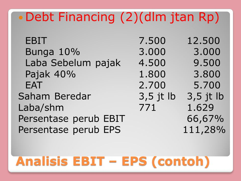 Analisis EBIT – EPS (contoh)