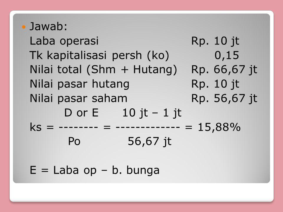Jawab: Laba operasi Rp. 10 jt. Tk kapitalisasi persh (ko) 0,15. Nilai total (Shm + Hutang) Rp. 66,67 jt.