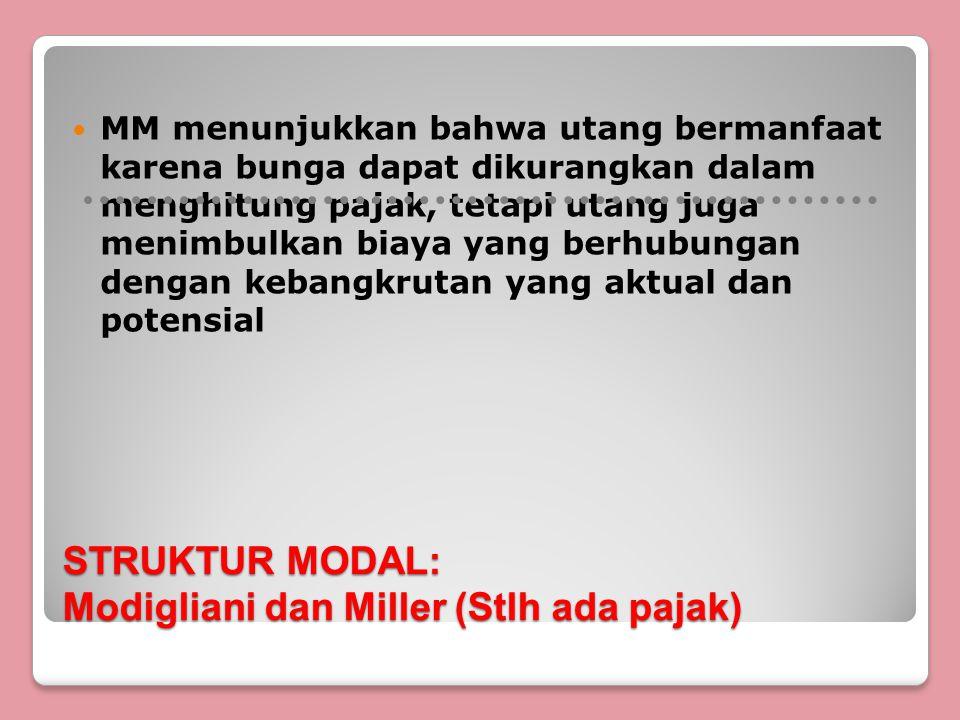 STRUKTUR MODAL: Modigliani dan Miller (Stlh ada pajak)