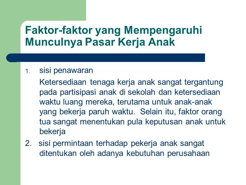 Faktor-faktor yang Mempengaruhi Munculnya Pasar Kerja Anak