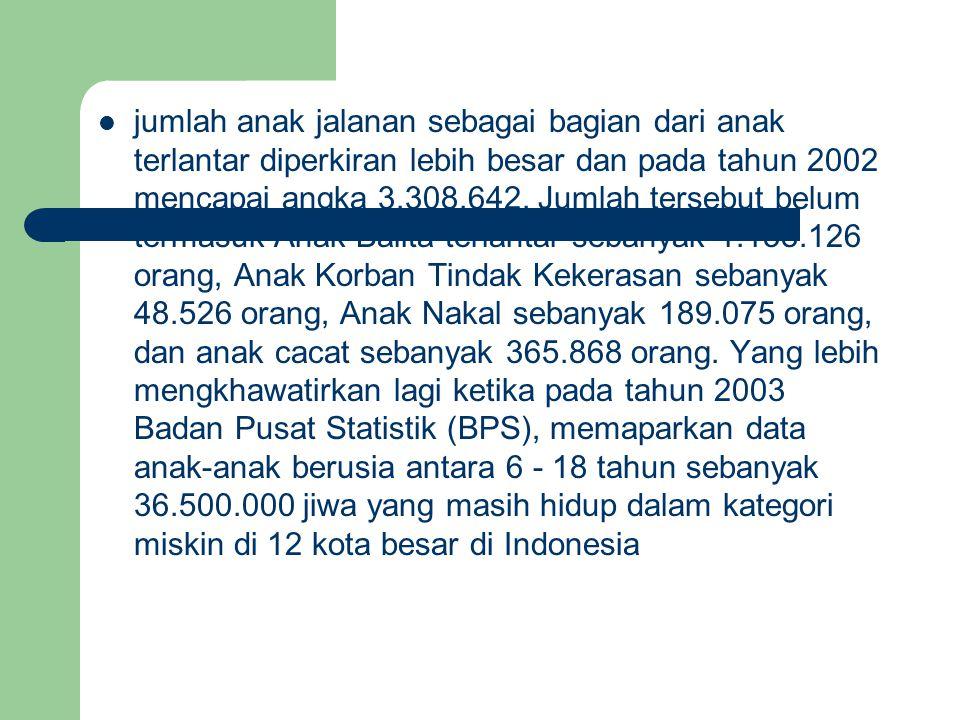 jumlah anak jalanan sebagai bagian dari anak terlantar diperkiran lebih besar dan pada tahun 2002 mencapai angka 3.308.642.