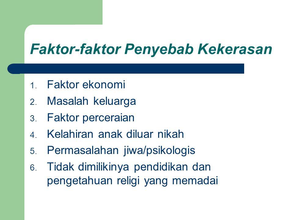 Faktor-faktor Penyebab Kekerasan