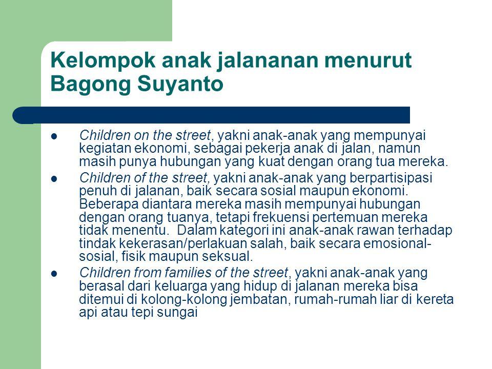 Kelompok anak jalananan menurut Bagong Suyanto
