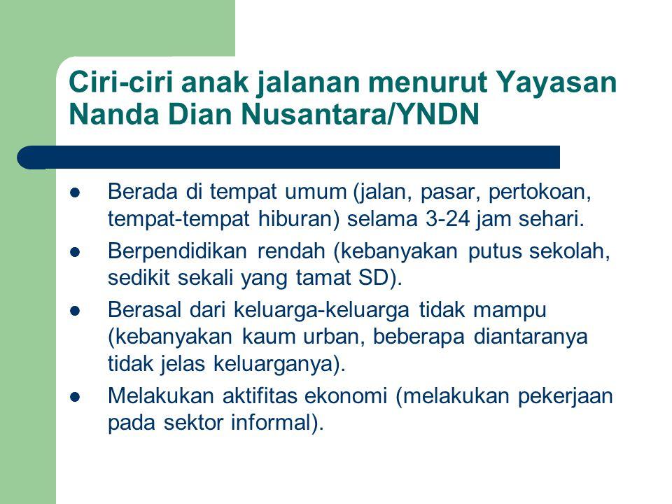 Ciri-ciri anak jalanan menurut Yayasan Nanda Dian Nusantara/YNDN
