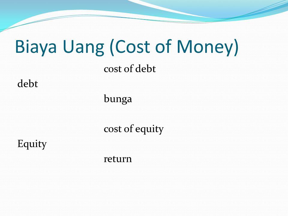 Biaya Uang (Cost of Money)