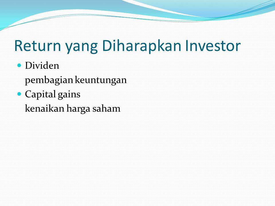 Return yang Diharapkan Investor