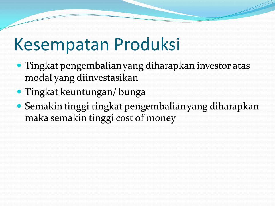 Kesempatan Produksi Tingkat pengembalian yang diharapkan investor atas modal yang diinvestasikan. Tingkat keuntungan/ bunga.