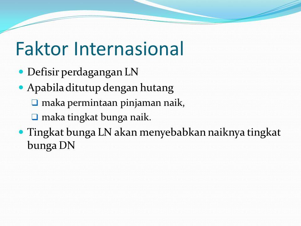 Faktor Internasional Defisir perdagangan LN