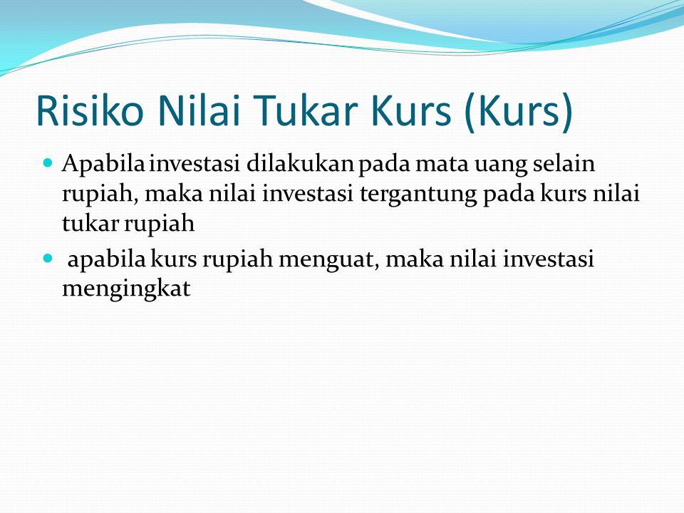 Risiko Nilai Tukar Kurs (Kurs)