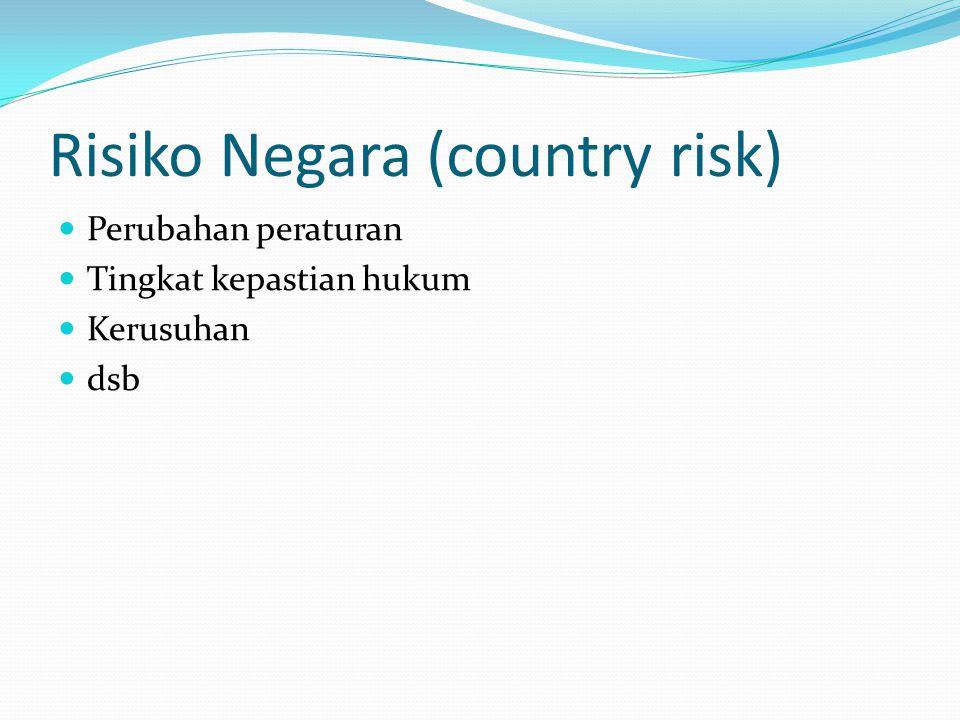 Risiko Negara (country risk)