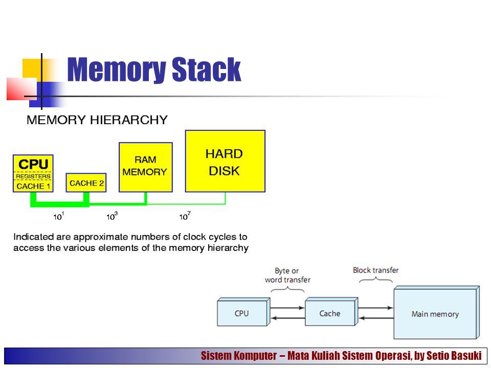 Memory Stack Sistem Komputer – Mata Kuliah Sistem Operasi, by Setio Basuki