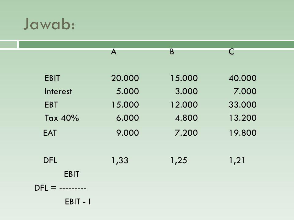 Jawab: A B C. EBIT 20.000 15.000 40.000. Interest 5.000 3.000 7.000. EBT 15.000 12.000 33.000.