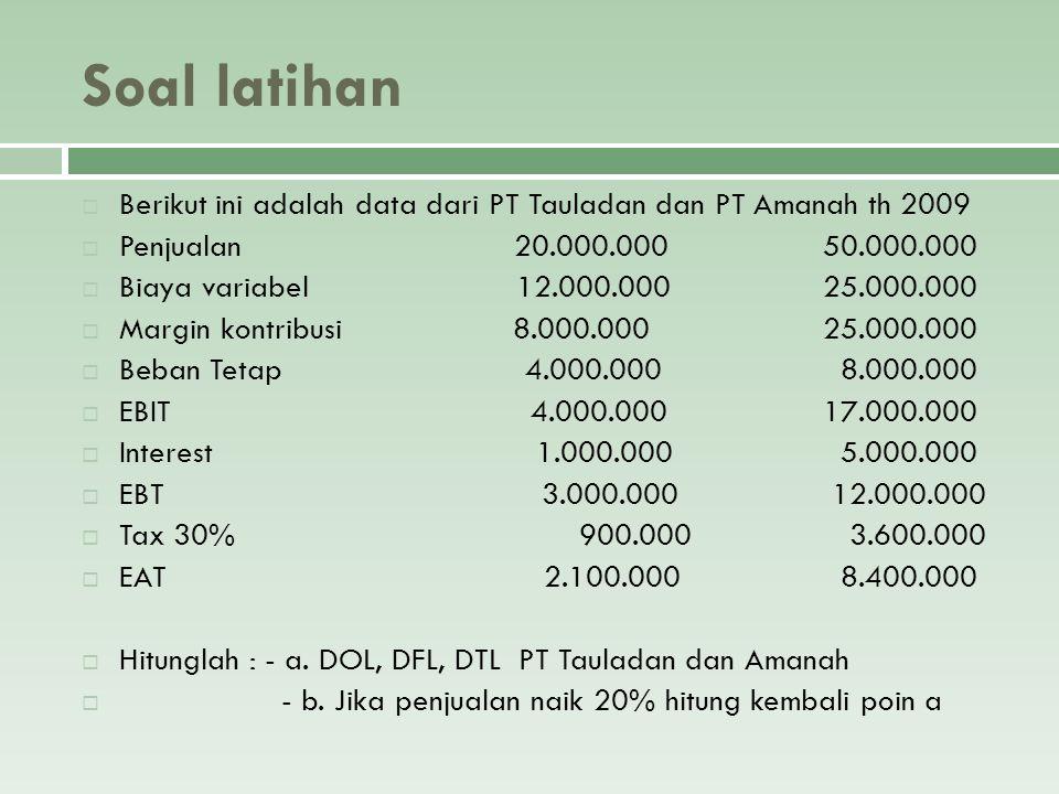 Soal latihan Berikut ini adalah data dari PT Tauladan dan PT Amanah th 2009. Penjualan 20.000.000 50.000.000.