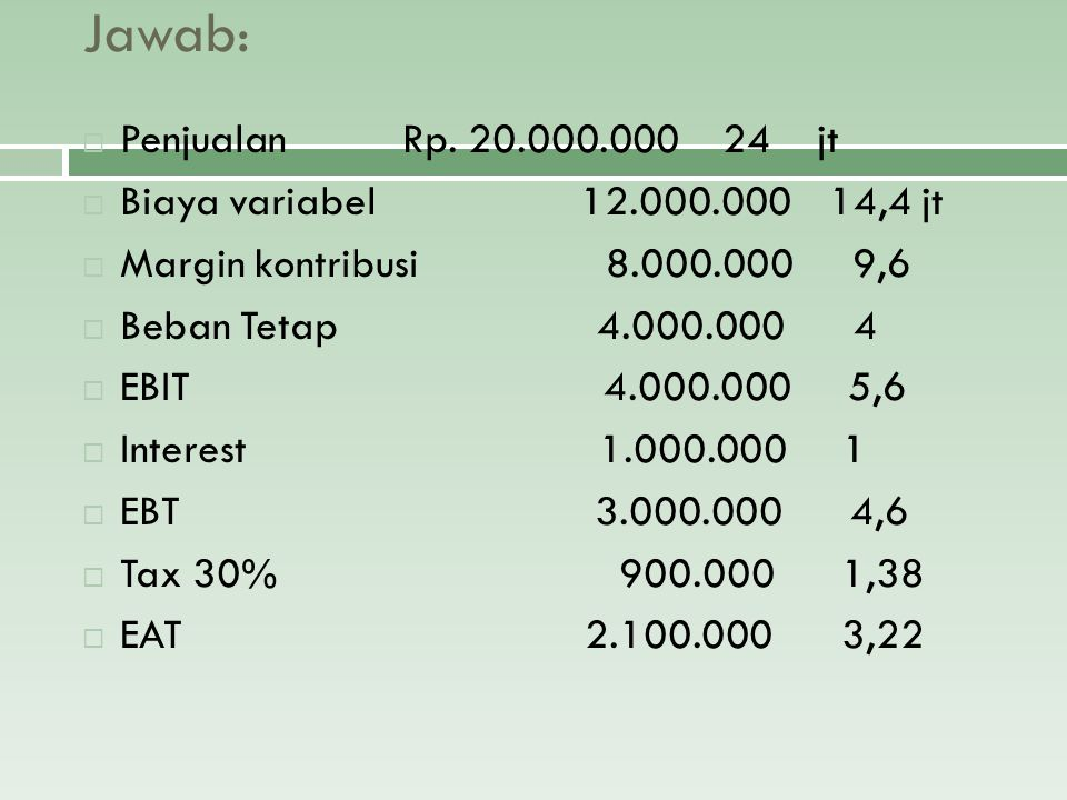 Jawab: Penjualan Rp. 20.000.000 24 jt. Biaya variabel 12.000.000 14,4 jt. Margin kontribusi 8.000.000 9,6.