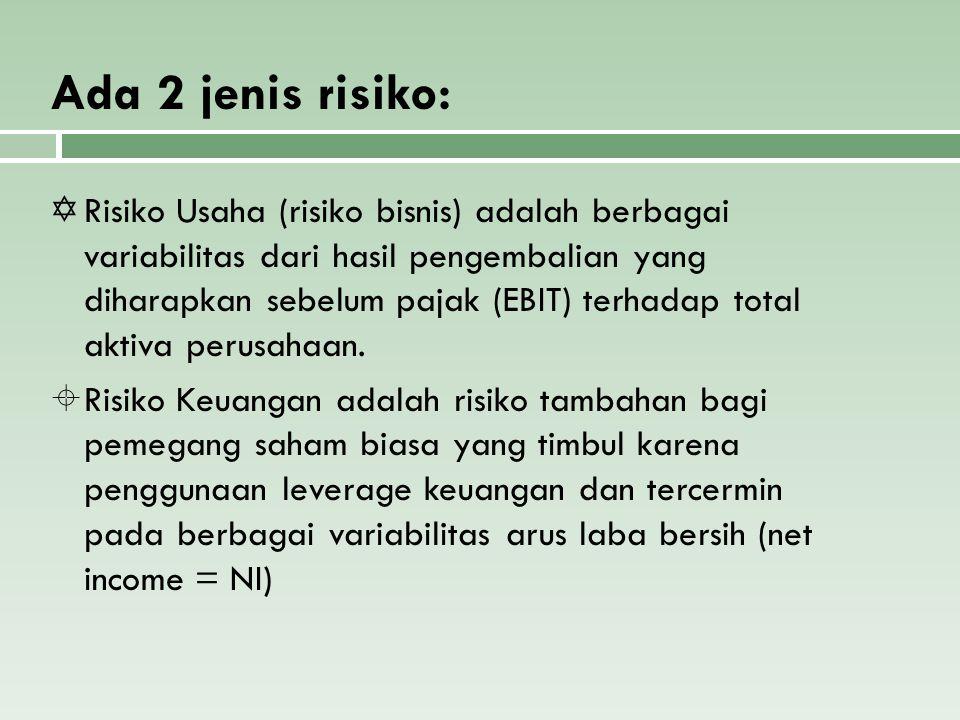 Ada 2 jenis risiko:
