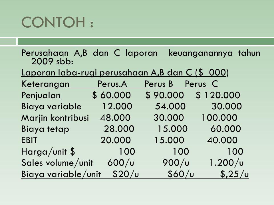 CONTOH : Perusahaan A,B dan C laporan keuanganannya tahun 2009 sbb: