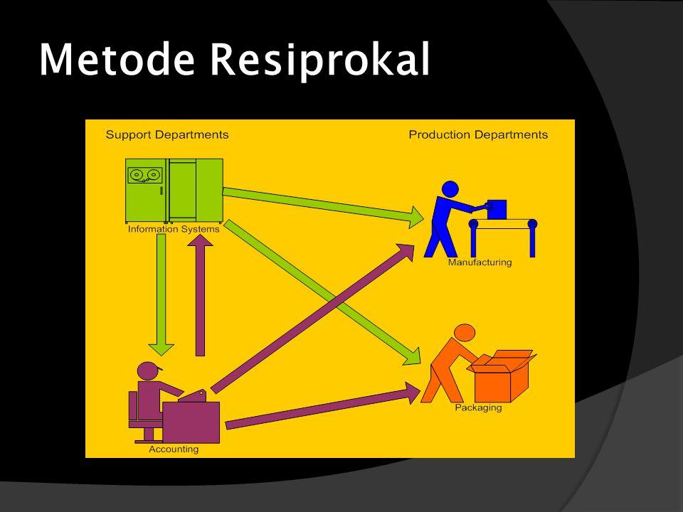 Metode Resiprokal