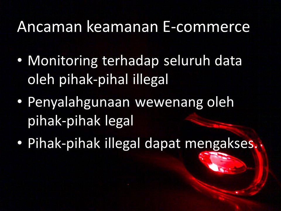 Ancaman keamanan E-commerce