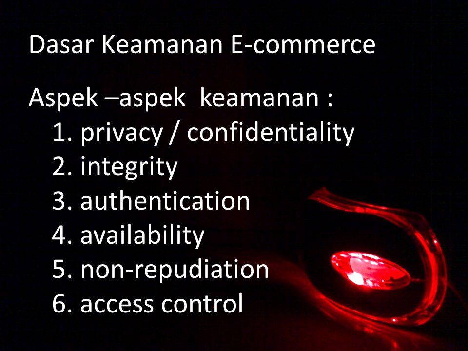 Dasar Keamanan E-commerce