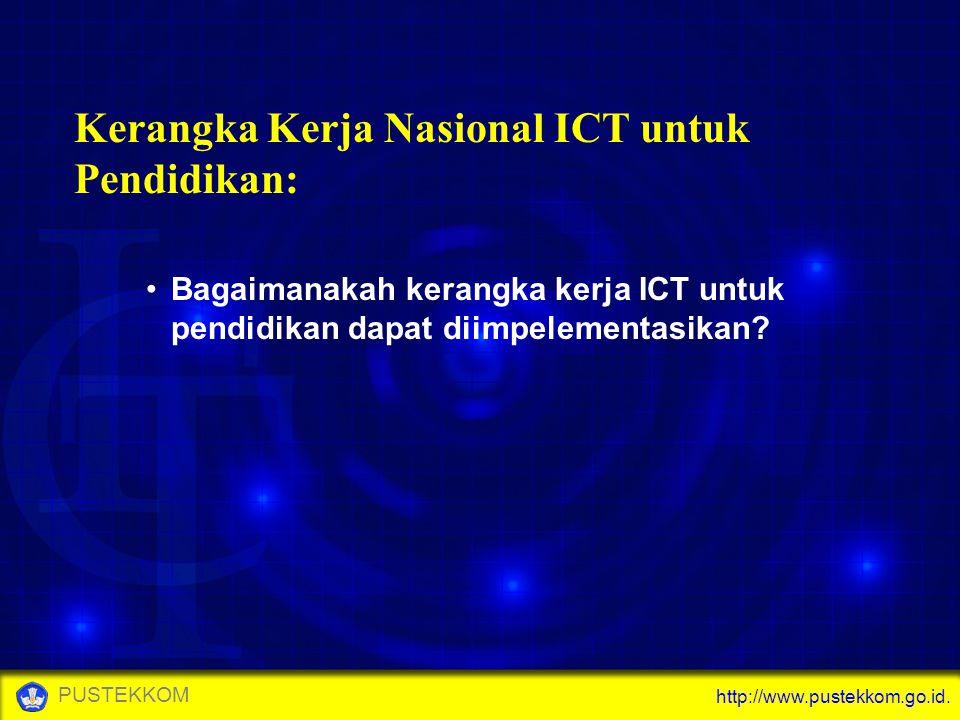 Kerangka Kerja Nasional ICT untuk Pendidikan: