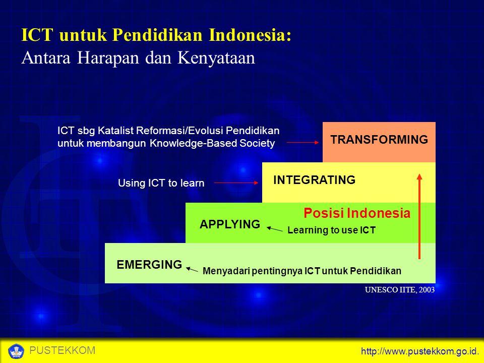 ICT untuk Pendidikan Indonesia: Antara Harapan dan Kenyataan