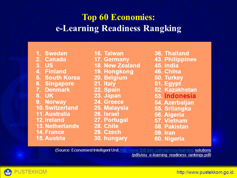 Top 60 Economies: e-Learning Readiness Rangking