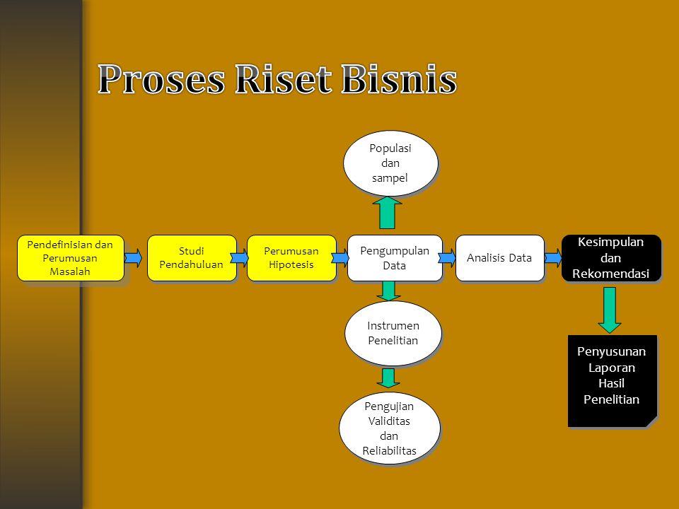 Proses Riset Bisnis Kesimpulan dan Rekomendasi