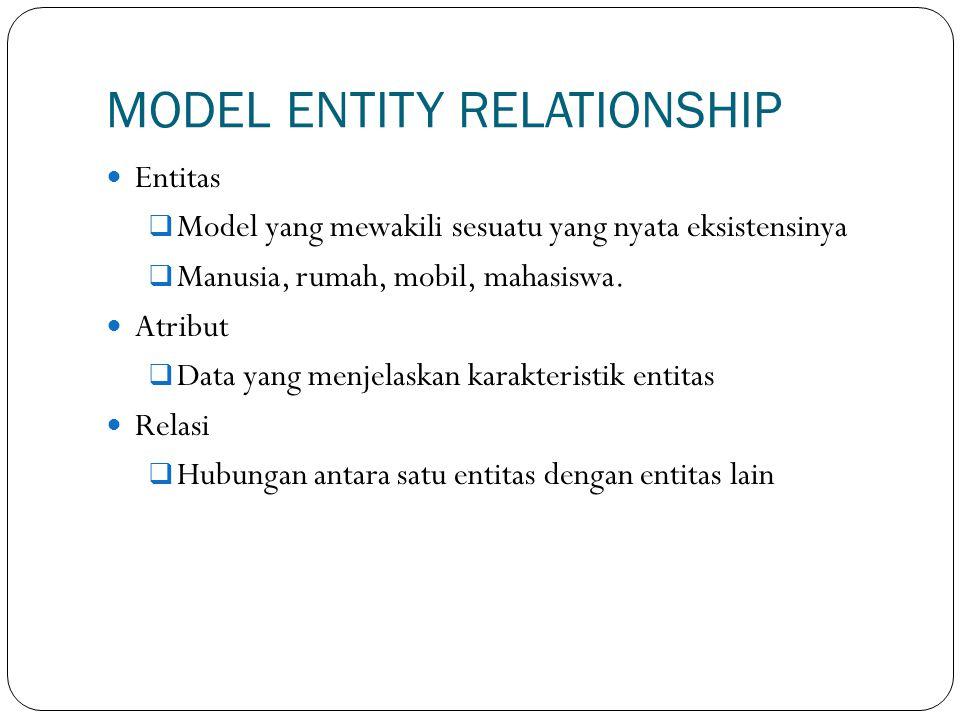 MODEL ENTITY RELATIONSHIP