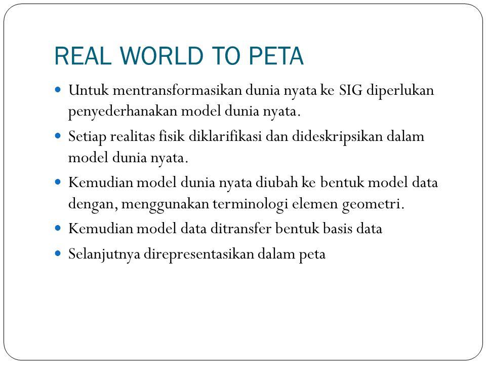REAL WORLD TO PETA Untuk mentransformasikan dunia nyata ke SIG diperlukan penyederhanakan model dunia nyata.