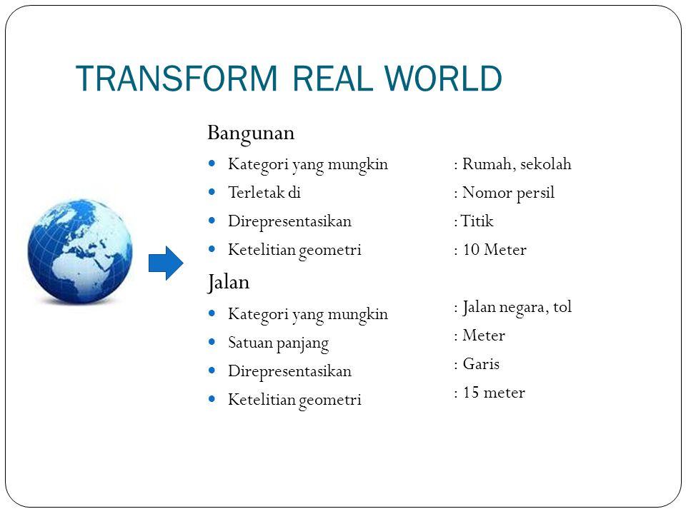 TRANSFORM REAL WORLD Bangunan Jalan Kategori yang mungkin Terletak di