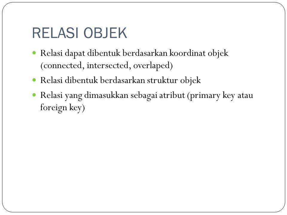 RELASI OBJEK Relasi dapat dibentuk berdasarkan koordinat objek (connected, intersected, overlaped)