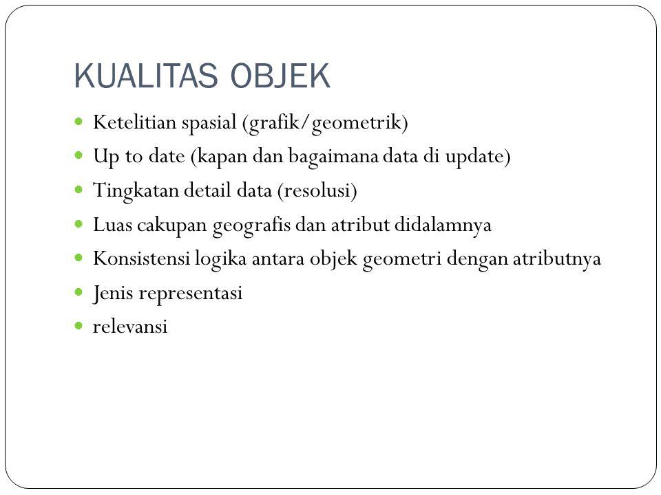 KUALITAS OBJEK Ketelitian spasial (grafik/geometrik)
