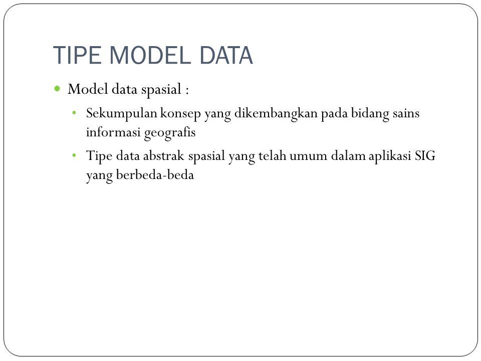 TIPE MODEL DATA Model data spasial :