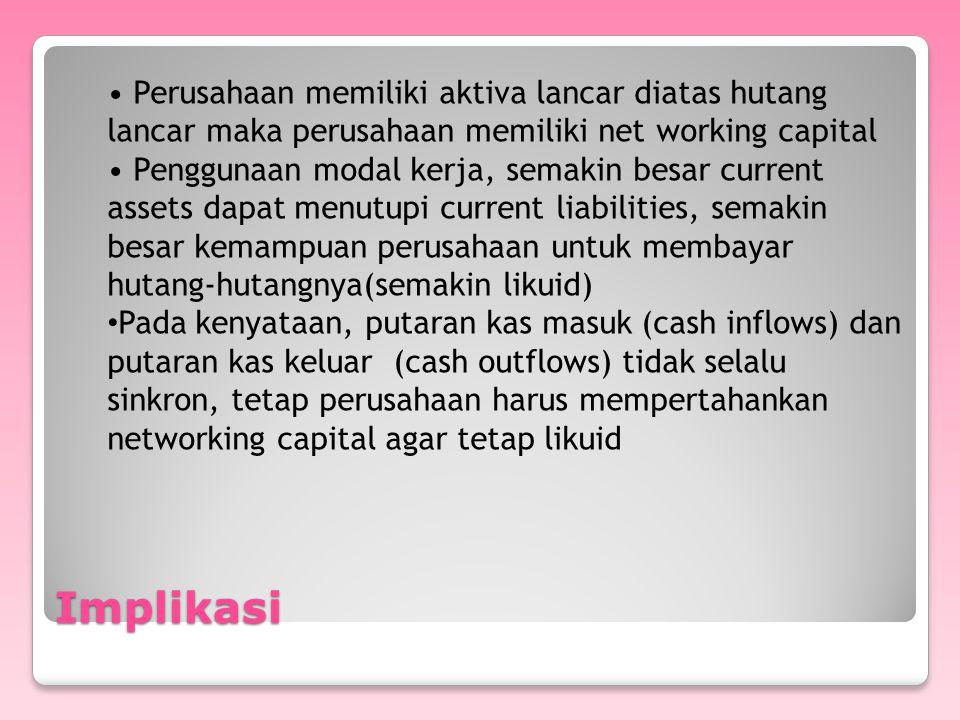 • Perusahaan memiliki aktiva lancar diatas hutang lancar maka perusahaan memiliki net working capital