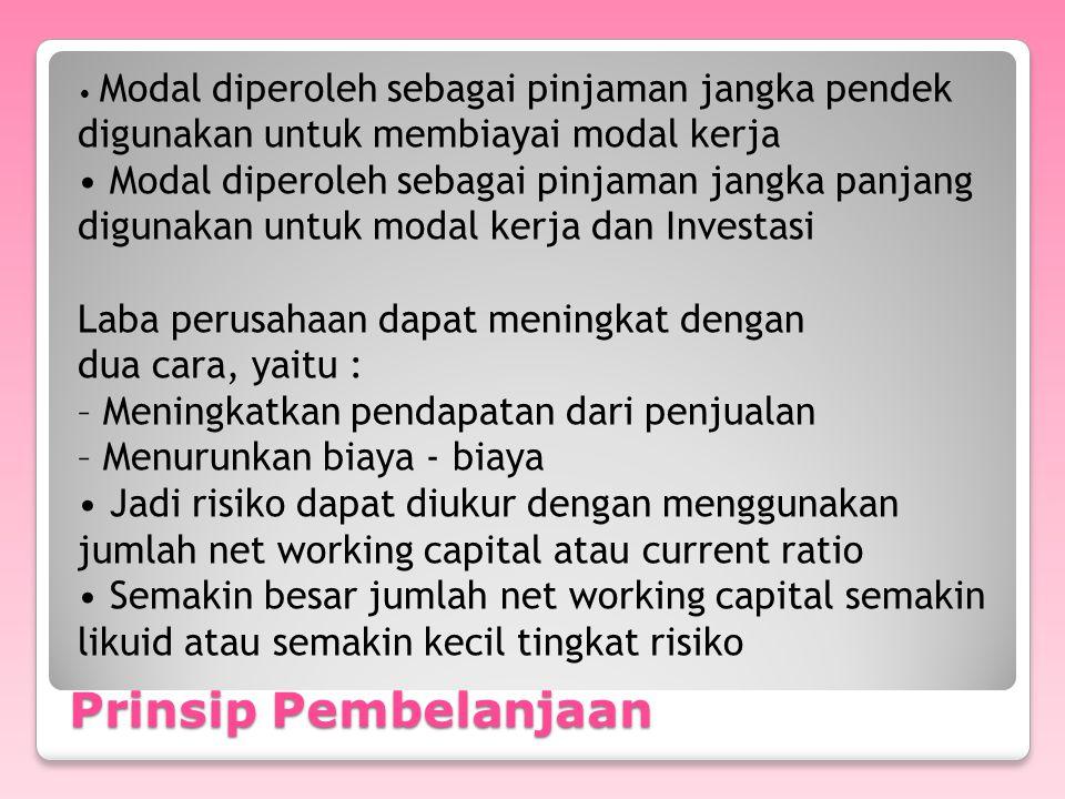 • Modal diperoleh sebagai pinjaman jangka pendek digunakan untuk membiayai modal kerja