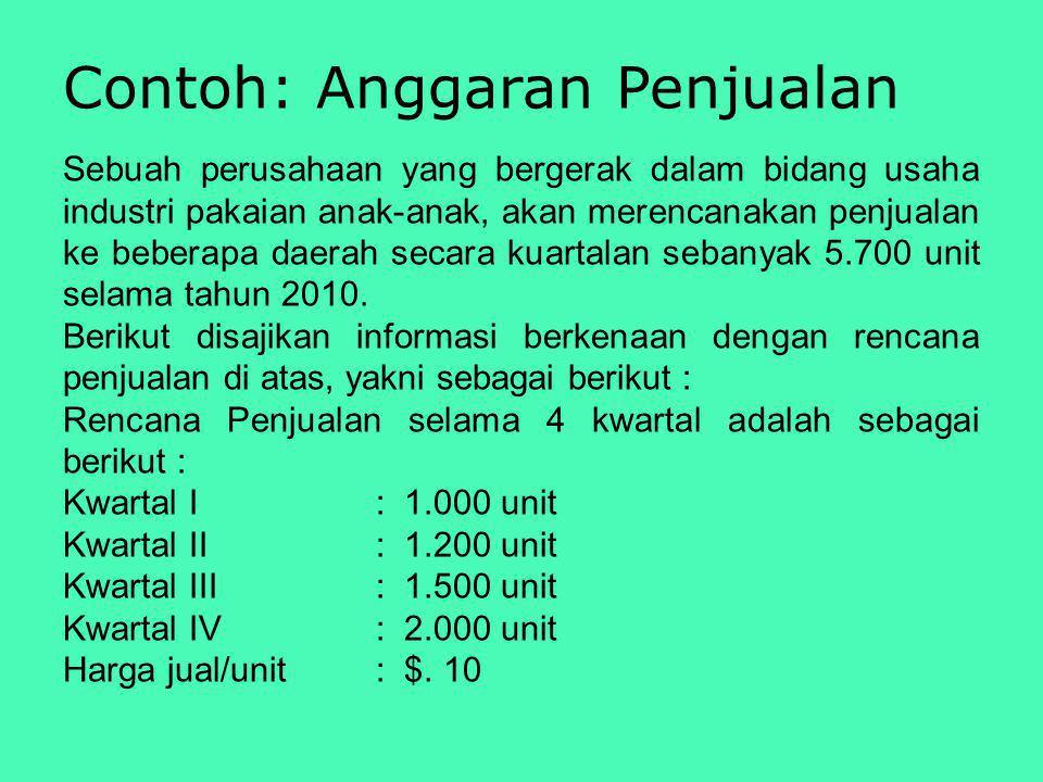 Contoh: Anggaran Penjualan
