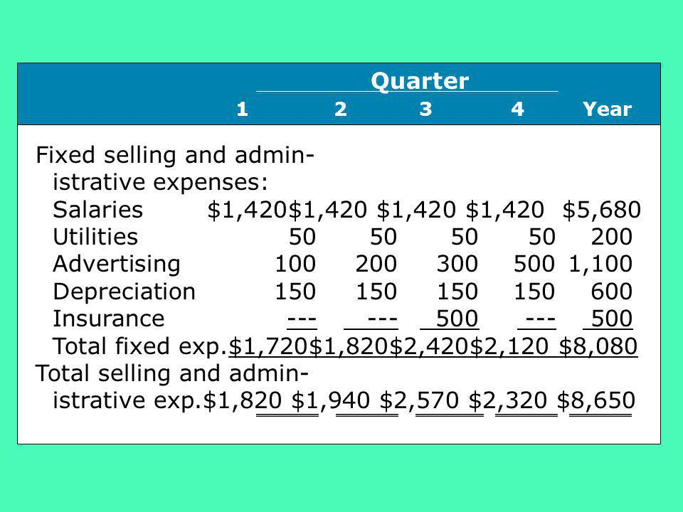 Quarter 1 2 3 4 Year. Fixed selling and admin- istrative expenses: