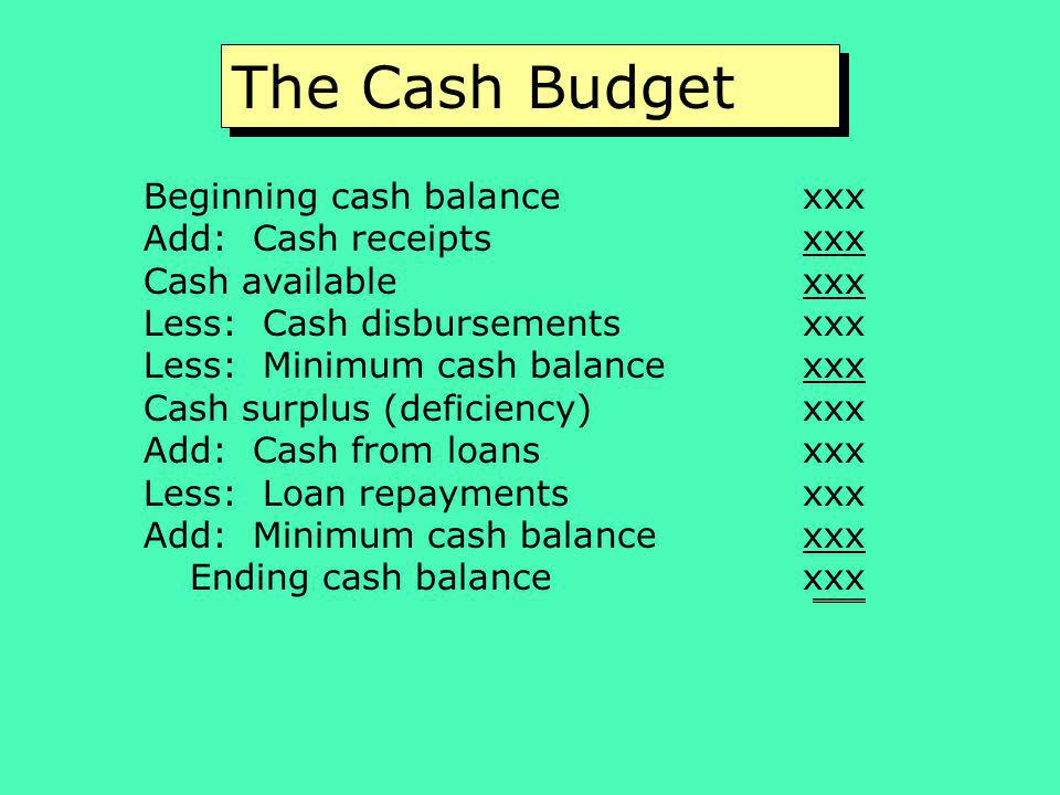 The Cash Budget Beginning cash balance xxx Add: Cash receipts xxx