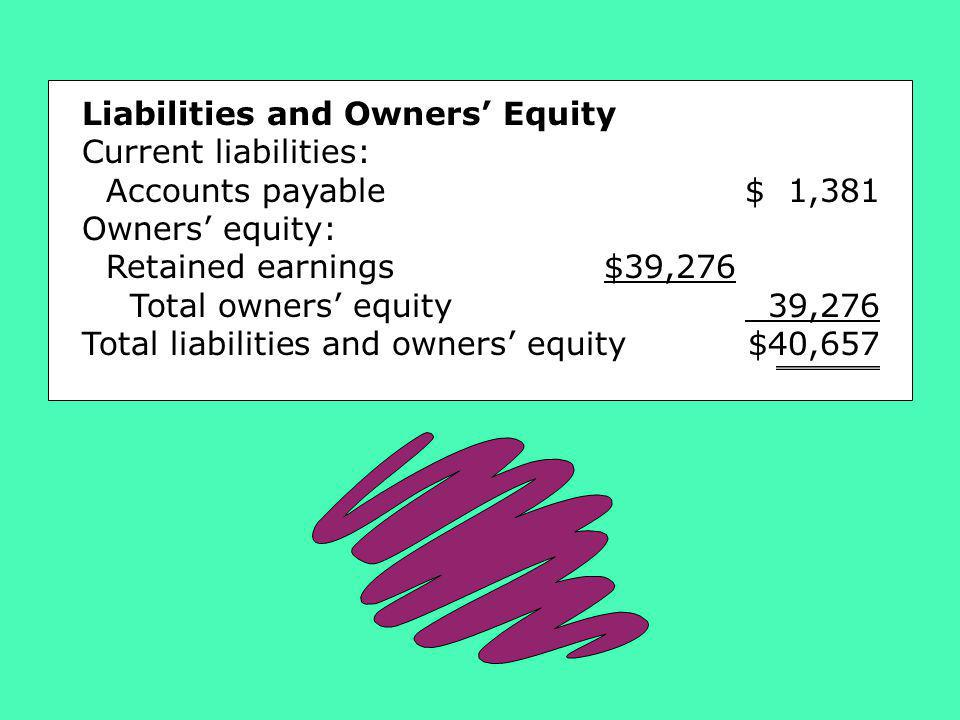Liabilities and Owners' Equity