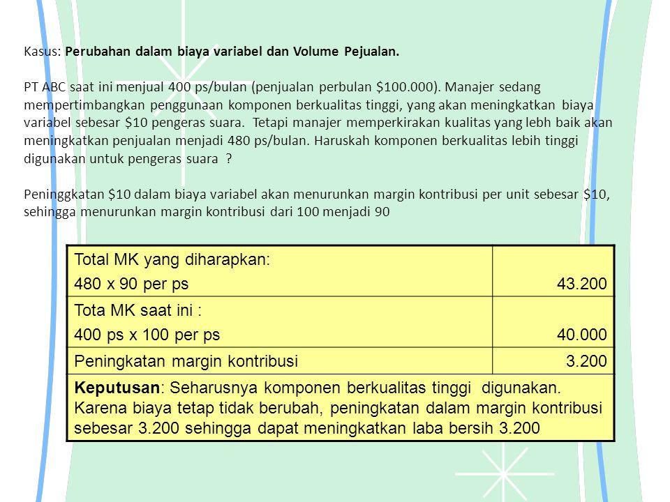 Total MK yang diharapkan: 480 x 90 per ps 43.200 Tota MK saat ini :
