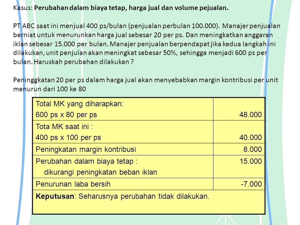 Kasus: Perubahan dalam biaya tetap, harga jual dan volume pejualan