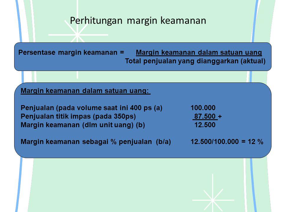 Perhitungan margin keamanan