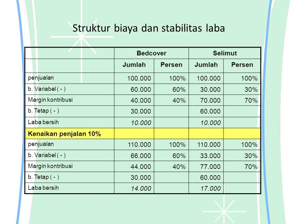 Struktur biaya dan stabilitas laba
