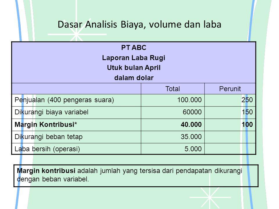 Dasar Analisis Biaya, volume dan laba