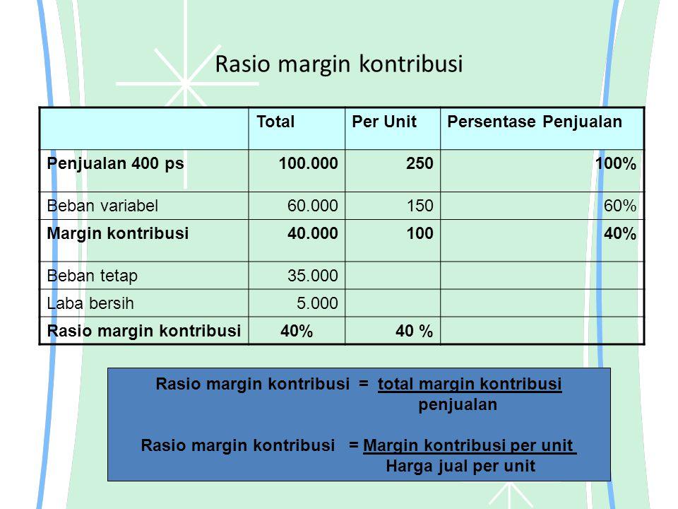 Rasio margin kontribusi