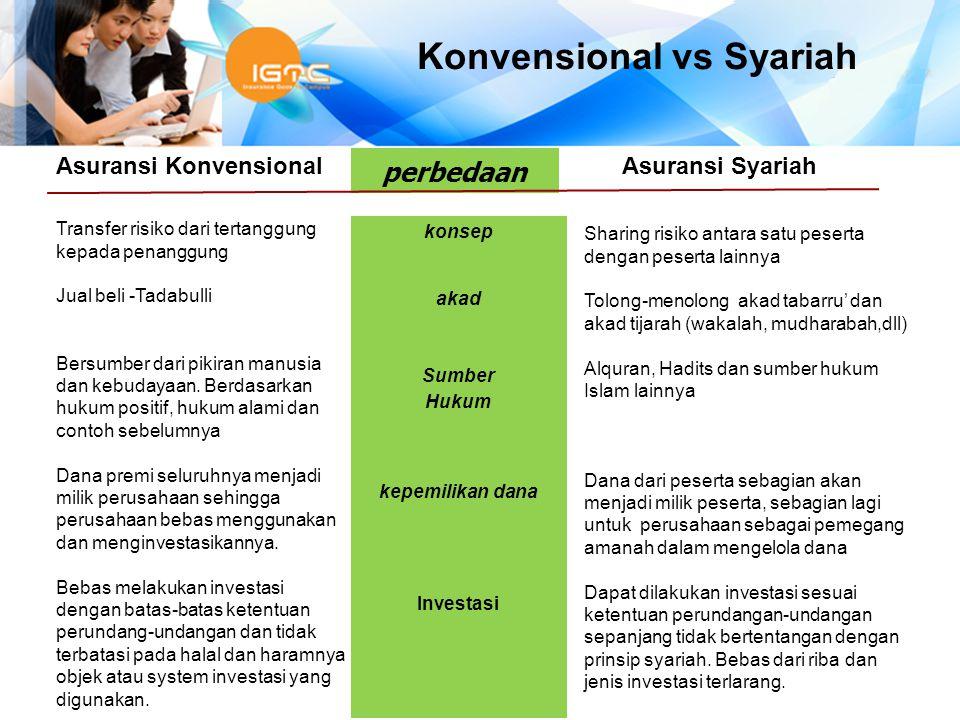 Konvensional vs Syariah