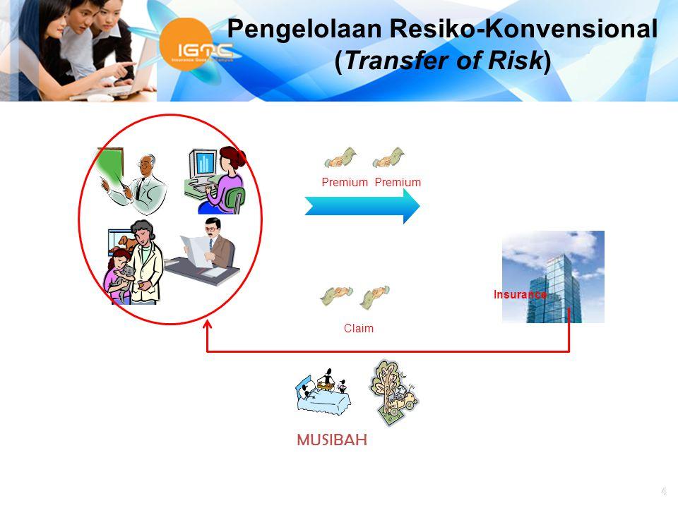 Pengelolaan Resiko-Konvensional (Transfer of Risk)